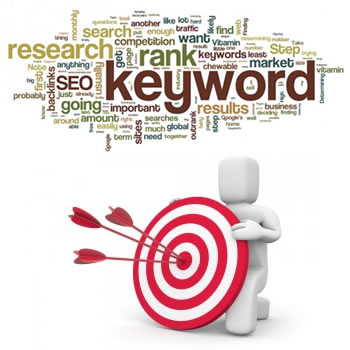 Keyword Key Phrase Discovery, Analysis and Targeting
